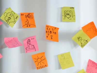 Visual thinking brainstorming