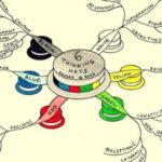seis sombreros edward de bono