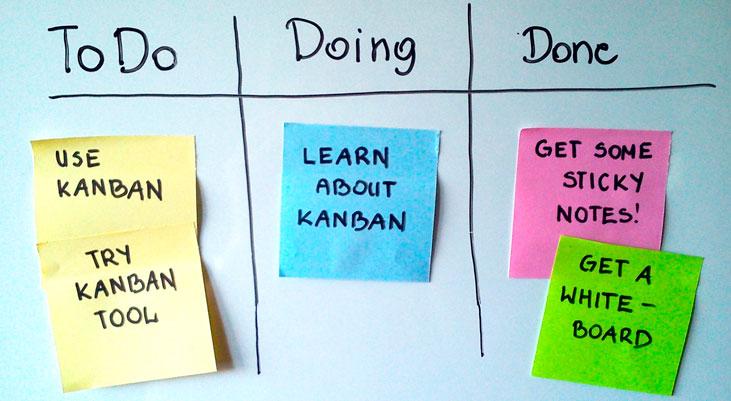 kanban metodologia agil